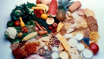 Сырье Для пищевых производств